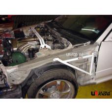 Fender Brace Nissan Skyline GT-R 34 (4WD)
